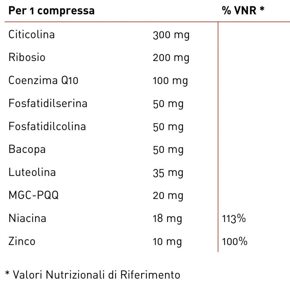 MyMind Nutraceutico Bioattivo